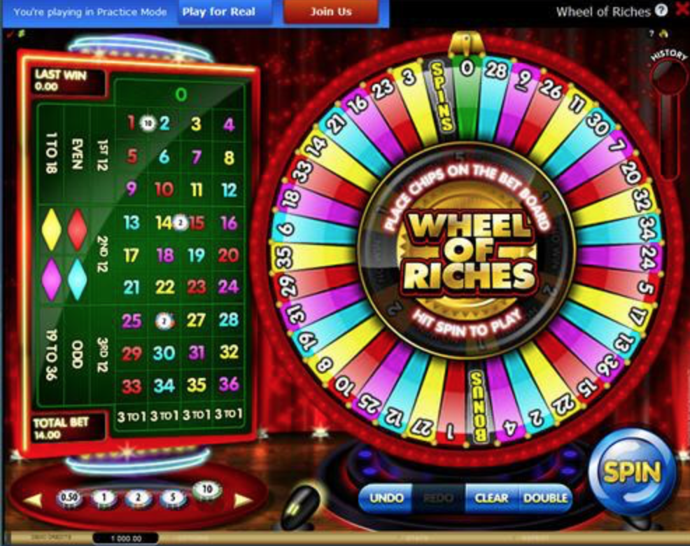 Play Wheel of riches Game Online for Free or for Real Money - onlineroulettewheel.co.nz
