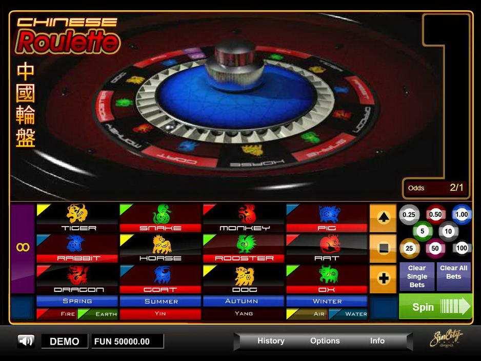 Виртуал казино демо flosstradamus ft casino mosh pit razihel remix скачать